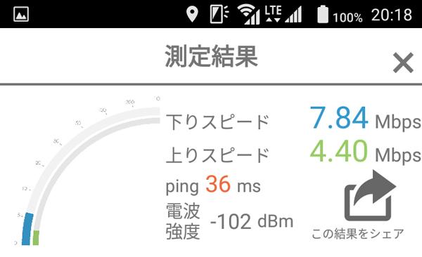 8時台の通信速度測定結果