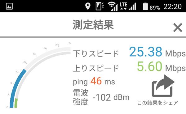 10時台の通信速度測定結果