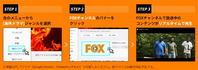 U-NEXTでFOXチャンネルの視聴方法