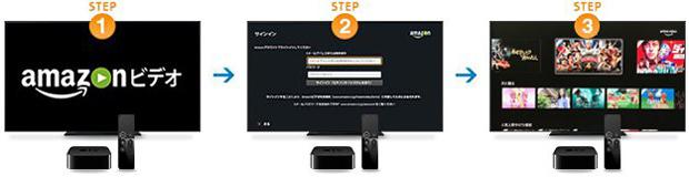 Apple TVでAmazonプライム·ビデオを視聴する流れ