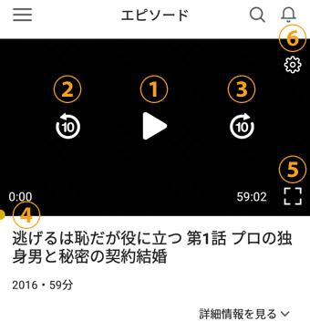 動画再生画面と各機能