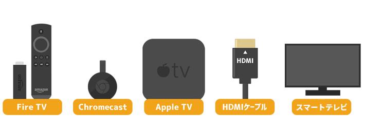 FODをテレビで見るには、主に5つの方法がある
