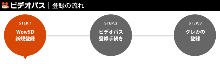 STEP.1:Wow!IDの新規登録