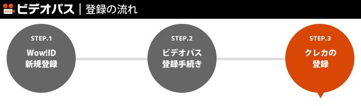 STEP.3:クレジットカードの登録
