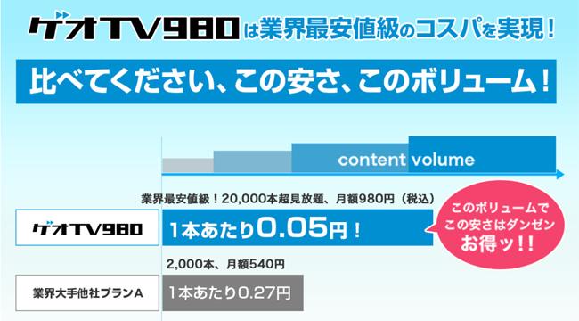 ゲオTV980なら1本あたり0.05円